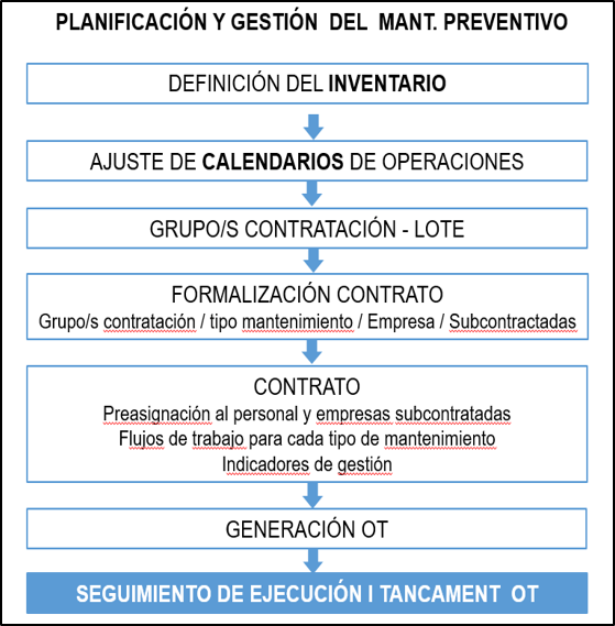 tcqi:tcqi_modulos:tcqi_mantenimiento:mnt_mantenimiento_preventivo.png